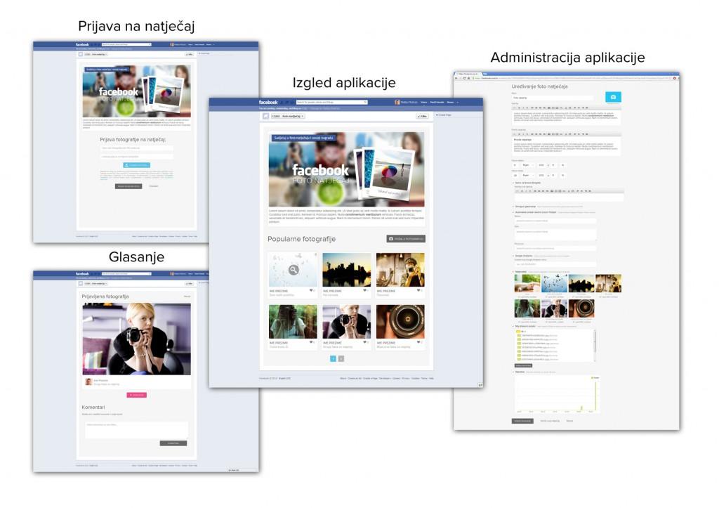 Prikaz aplikacije za foto natječaj